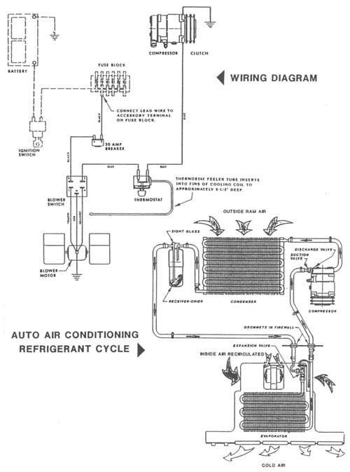 Vintage Air Conditioning Wiring Diagram from www.rainbowproductsonline.com